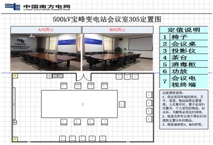 图6会议室可视化定值图示例(房间)