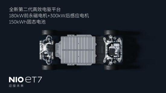 蔚来介绍其电池技术。图片来自蔚来微博